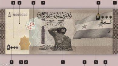 صورة سوريا تطرح أكبر ورقة نقدية في تاريخها